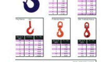 Gözlü Kanca,OSM Gözlü Kanca,Vinç Kancası , Fırdöndü Kanca,Emniyetli Kanca Fiyat Listesi