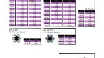 6x36L.ÖZ,6×26 L.ÖZ,6×26 Ç.ÖZ,6×19 PPC (GIRGIR) ,6x19S PPC, 6×7 L.ÖZ Çelik Halat Fiyat Listesi