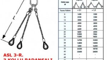 Üç Bacaklı Gözlü Radansalı Çelik Halat Sapanı