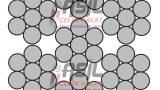 7×7 Çelik Halat Galvanizli